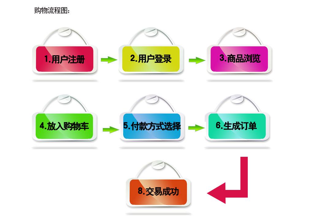 中国生化试剂网-生化试剂零售 批发配送专业网站