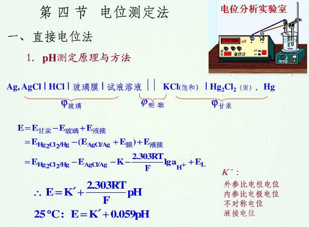 电位测定法